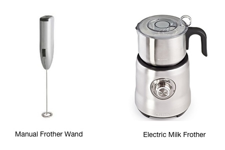 What Is The Best Electric Milk Frother And Steamer You Can