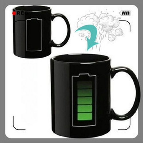 Image Result For Best Travel Mugs Reviews
