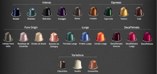 Top asked questions about nespresso machines answered coffee gear at home - Range capsule nespresso ...